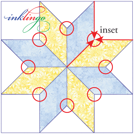 How to sew 8 pointed stars with Inklingo